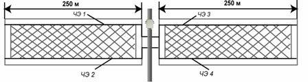 Вариант применения вибрационного средства обнаружения МУРЕНА