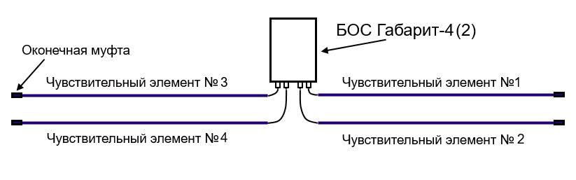 схема подключений извещателя ГАБАРИТ-4(2)