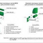 Комплекты монтажных частей для извещателей РИФ