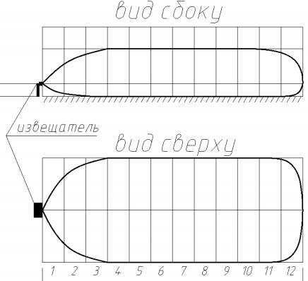 Форма и размеры зоны обнаружения извещателя для варианта исполнения «объем»