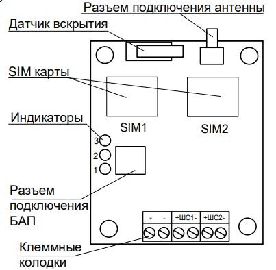 Внешний вид панели, расположенной под крышкой GSM-ПРД