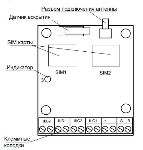 Внешний вид панели, расположенной под крышкой GSM-ПРМ
