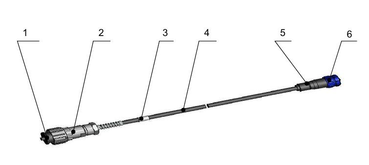 Внешний вид кабеля БЭ-СЧЭ Годограф-универсал