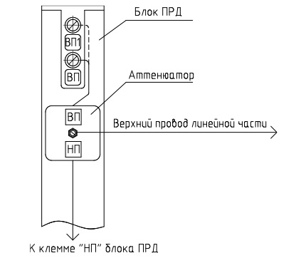 Внешний вид аттенюатора, установленного на блоке ПРД извещателя