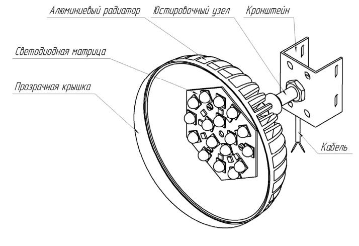 Внешний вид фонаря светодиодного ФС-25М