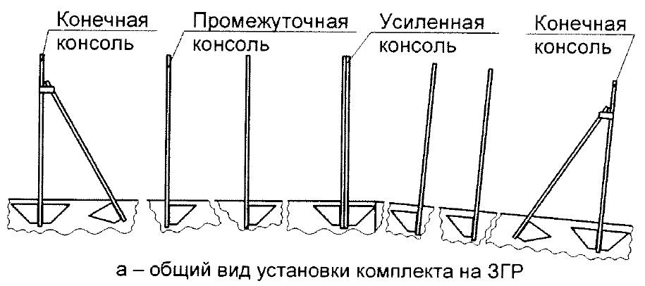 Комплект консолей для заграждений КПУ-4-125