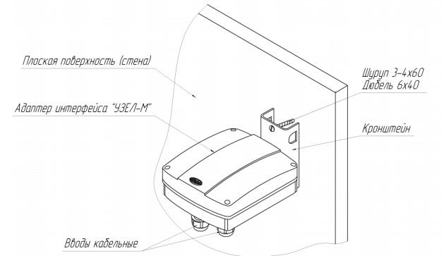 Внешний вид изделия, установленного на плоской поверхности (стене)