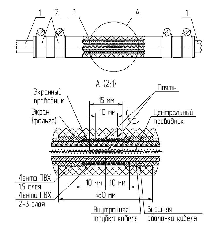 Промежуточная муфта кабеля КТВ-Мф