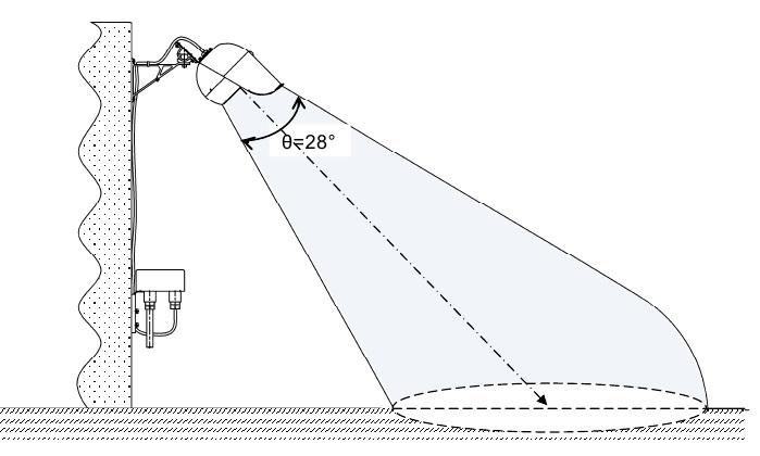 Ориентировочные размеры и форма ЗО в горизонтальной плоскости