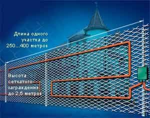 Периметровое вибрационное средство обнаружения ТРЕЗОР-В-вариант монтажа